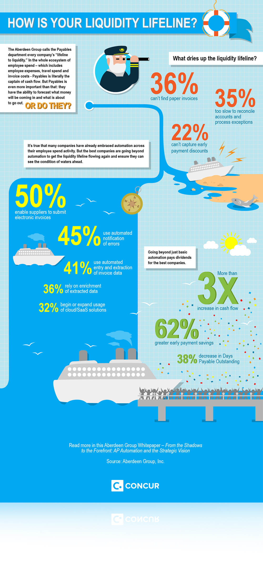 infographics_concur1