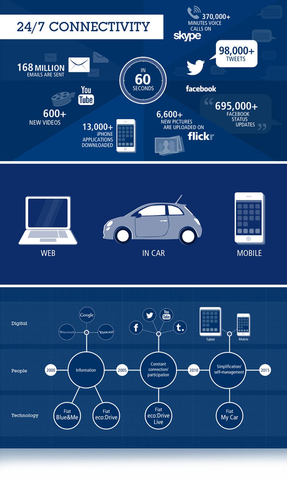 infographics_fiat
