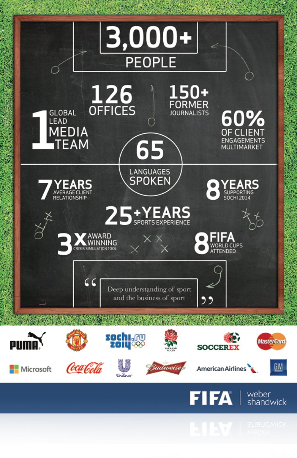 infographics_fifa