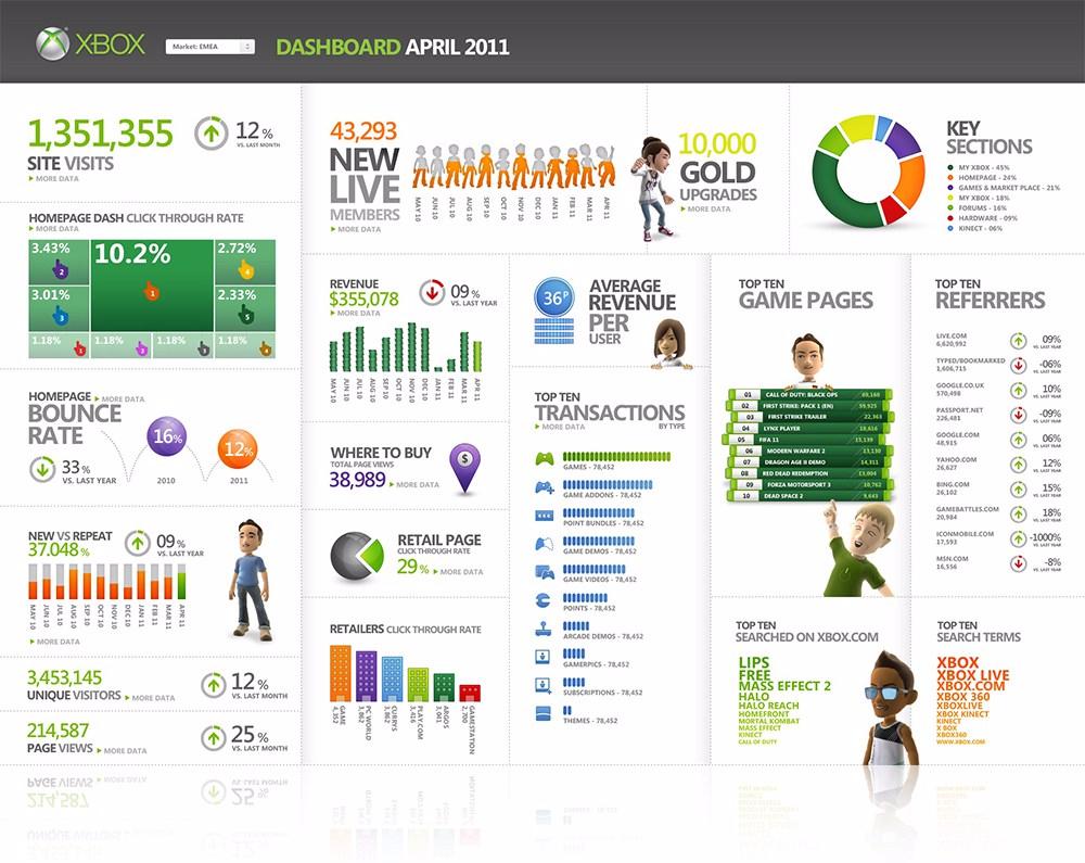 infographics_xbox